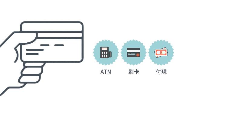 付款方式 ATM 刷卡 付現