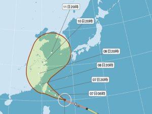 尼伯特颱風行徑路徑